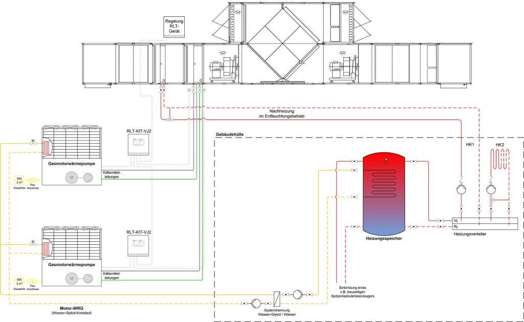 yanmar-systemschema-rlt-kit
